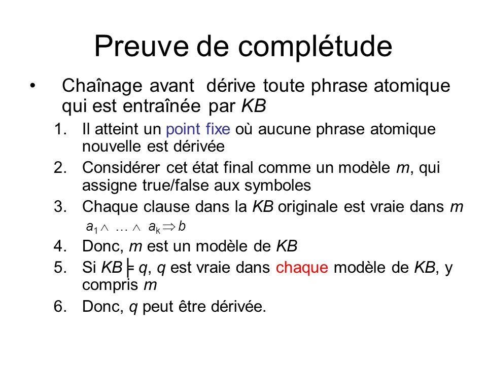 Preuve de complétude Chaînage avant dérive toute phrase atomique qui est entraînée par KB 1.Il atteint un point fixe où aucune phrase atomique nouvelle est dérivée 2.Considérer cet état final comme un modèle m, qui assigne true/false aux symboles 3.Chaque clause dans la KB originale est vraie dans m a 1 … a k b 4.Donc, m est un modèle de KB 5.Si KB q, q est vraie dans chaque modèle de KB, y compris m 6.Donc, q peut être dérivée.