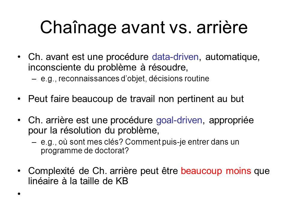 Chaînage avant vs. arrière Ch. avant est une procédure data-driven, automatique, inconsciente du problème à résoudre, –e.g., reconnaissances dobjet, d