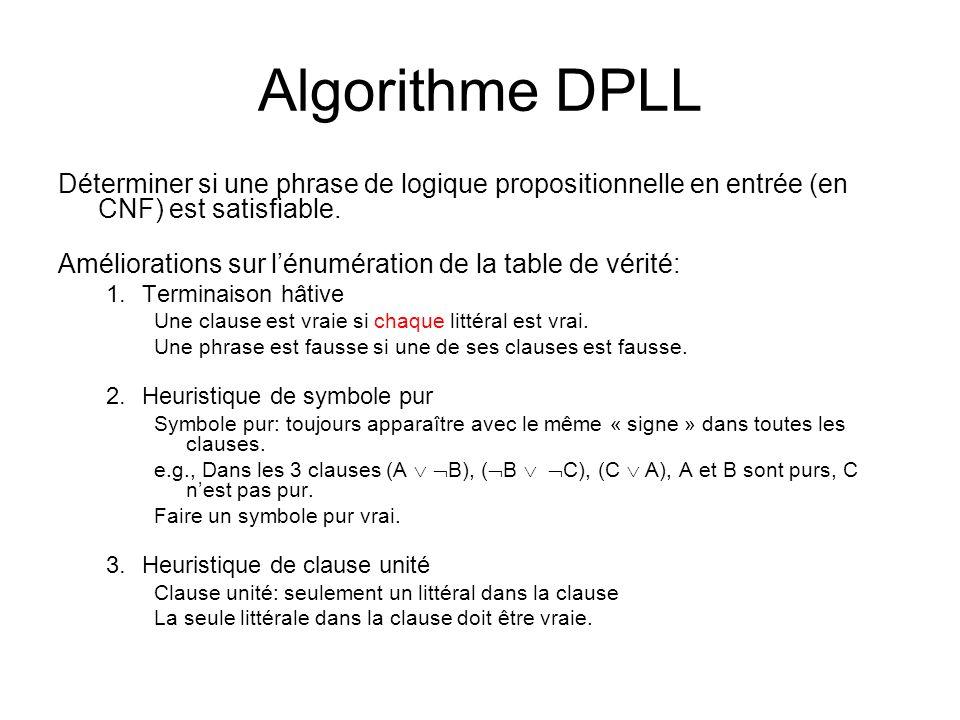 Algorithme DPLL Déterminer si une phrase de logique propositionnelle en entrée (en CNF) est satisfiable. Améliorations sur lénumération de la table de