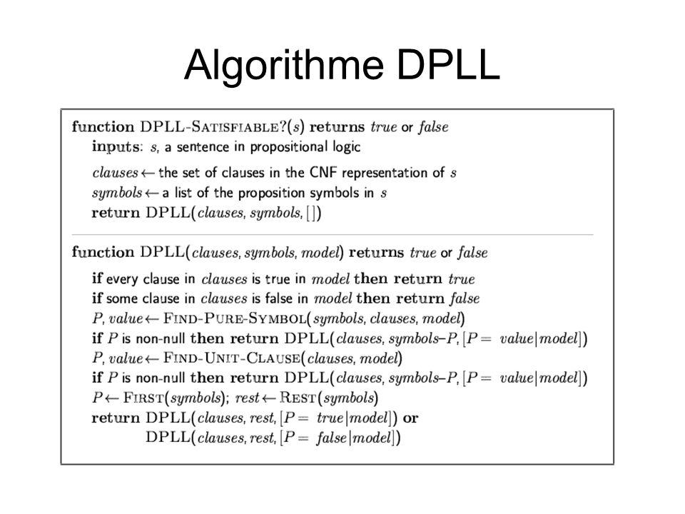 Algorithme DPLL