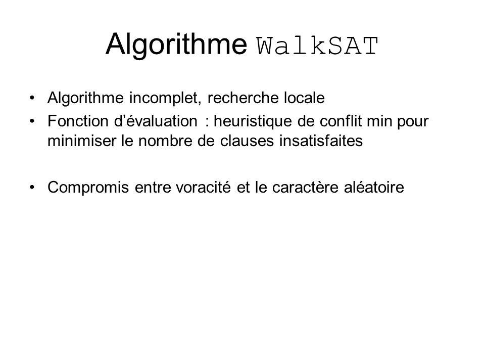 Algorithme WalkSAT Algorithme incomplet, recherche locale Fonction dévaluation : heuristique de conflit min pour minimiser le nombre de clauses insatisfaites Compromis entre voracité et le caractère aléatoire