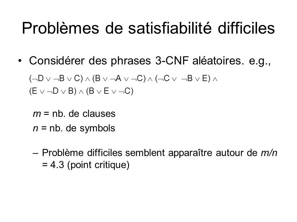 Problèmes de satisfiabilité difficiles Considérer des phrases 3-CNF aléatoires. e.g., ( D B C) (B A C) ( C B E) (E D B) (B E C) m = nb. de clauses n =