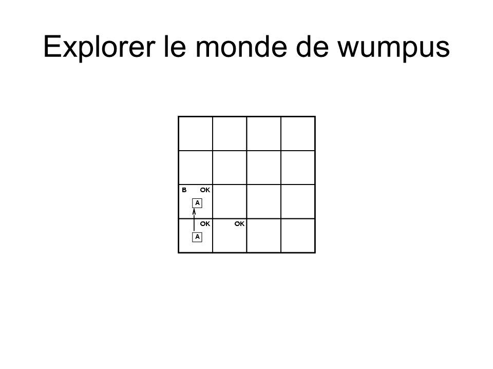 Agent basé sur inférence dans le monde de wumpus Un agent du monde wumpus utilisant la logique propositionnelle : - Exprimer les observations et les règles du jeu P 1,1 W 1,1 B x,y (P x,y+1 P x,y-1 P x+1,y P x-1,y ) S x,y (W x,y+1 W x,y-1 W x+1,y W x-1,y ) W 1,1 W 1,2 … W 4,4 W 1,1 W 1,2 W 1,1 W 1,3 … 64 symboles de proposition distincts, 155 phrases