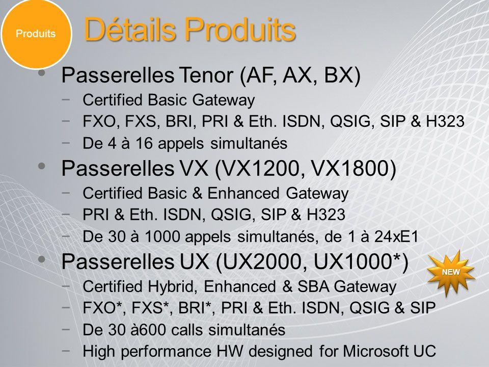 Détails Produits Passerelles Tenor (AF, AX, BX) Certified Basic Gateway FXO, FXS, BRI, PRI & Eth. ISDN, QSIG, SIP & H323 De 4 à 16 appels simultanés P