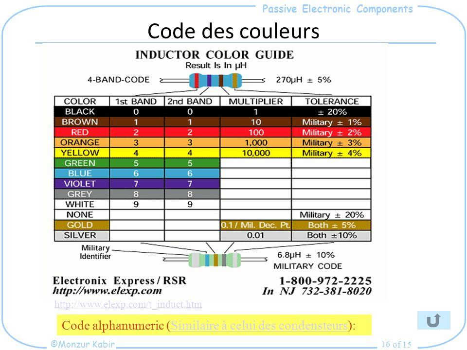 Passive Electronic Components ©Monzur Kabir of 15 16 Code des couleurs Code alphanumeric (Similaire à celui des condensteurs):Similaire à celui des condensteurs http://www.elexp.com/t_induct.htm