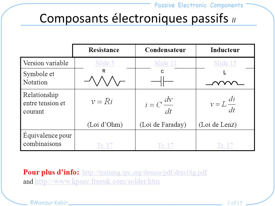 Passive Electronic Components ©Monzur Kabir of 15 2 Version variableSlide 5Slide 11Slide 15 Symbole et Notation Relationship entre tension et courant