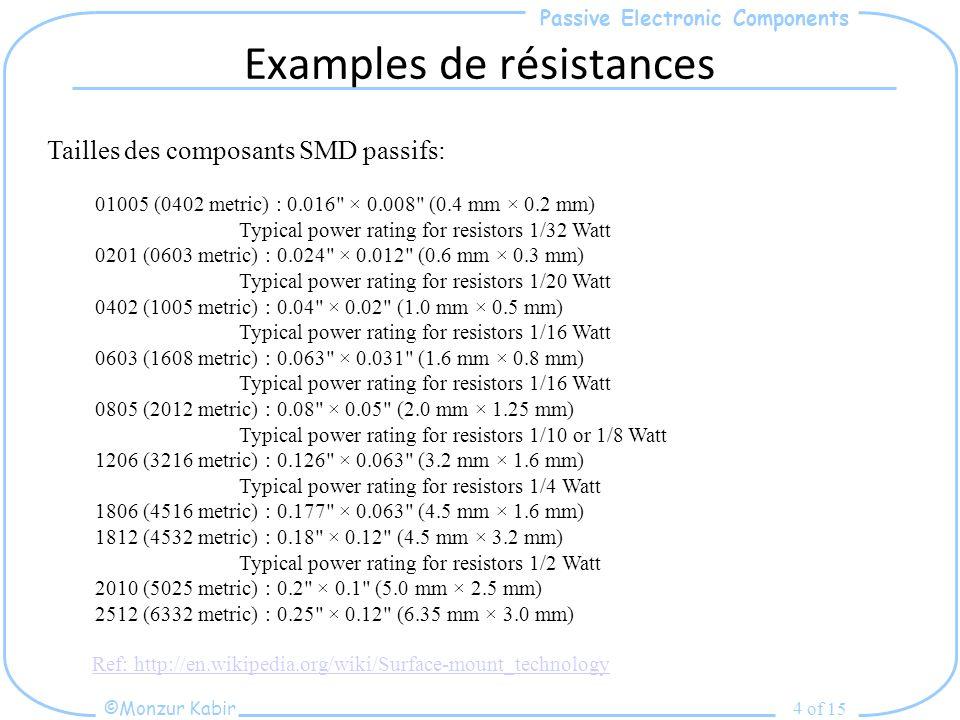 Passive Electronic Components ©Monzur Kabir of 15 4 Examples de résistances Tailles des composants SMD passifs: 01005 (0402 metric) : 0.016 × 0.008 (0.4 mm × 0.2 mm) Typical power rating for resistors 1/32 Watt 0201 (0603 metric) : 0.024 × 0.012 (0.6 mm × 0.3 mm) Typical power rating for resistors 1/20 Watt 0402 (1005 metric) : 0.04 × 0.02 (1.0 mm × 0.5 mm) Typical power rating for resistors 1/16 Watt 0603 (1608 metric) : 0.063 × 0.031 (1.6 mm × 0.8 mm) Typical power rating for resistors 1/16 Watt 0805 (2012 metric) : 0.08 × 0.05 (2.0 mm × 1.25 mm) Typical power rating for resistors 1/10 or 1/8 Watt 1206 (3216 metric) : 0.126 × 0.063 (3.2 mm × 1.6 mm) Typical power rating for resistors 1/4 Watt 1806 (4516 metric) : 0.177 × 0.063 (4.5 mm × 1.6 mm) 1812 (4532 metric) : 0.18 × 0.12 (4.5 mm × 3.2 mm) Typical power rating for resistors 1/2 Watt 2010 (5025 metric) : 0.2 × 0.1 (5.0 mm × 2.5 mm) 2512 (6332 metric) : 0.25 × 0.12 (6.35 mm × 3.0 mm) Ref: http://en.wikipedia.org/wiki/Surface-mount_technology