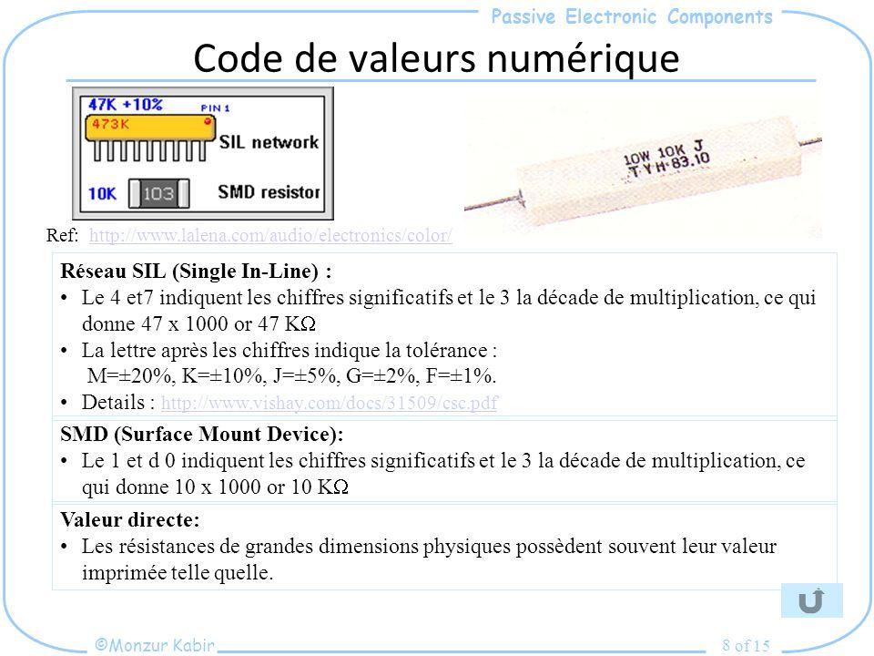 Passive Electronic Components ©Monzur Kabir of 15 8 Code de valeurs numérique Réseau SIL (Single In-Line) : Le 4 et7 indiquent les chiffres significatifs et le 3 la décade de multiplication, ce qui donne 47 x 1000 or 47 K La lettre après les chiffres indique la tolérance : M=±20%, K=±10%, J=±5%, G=±2%, F=±1%.