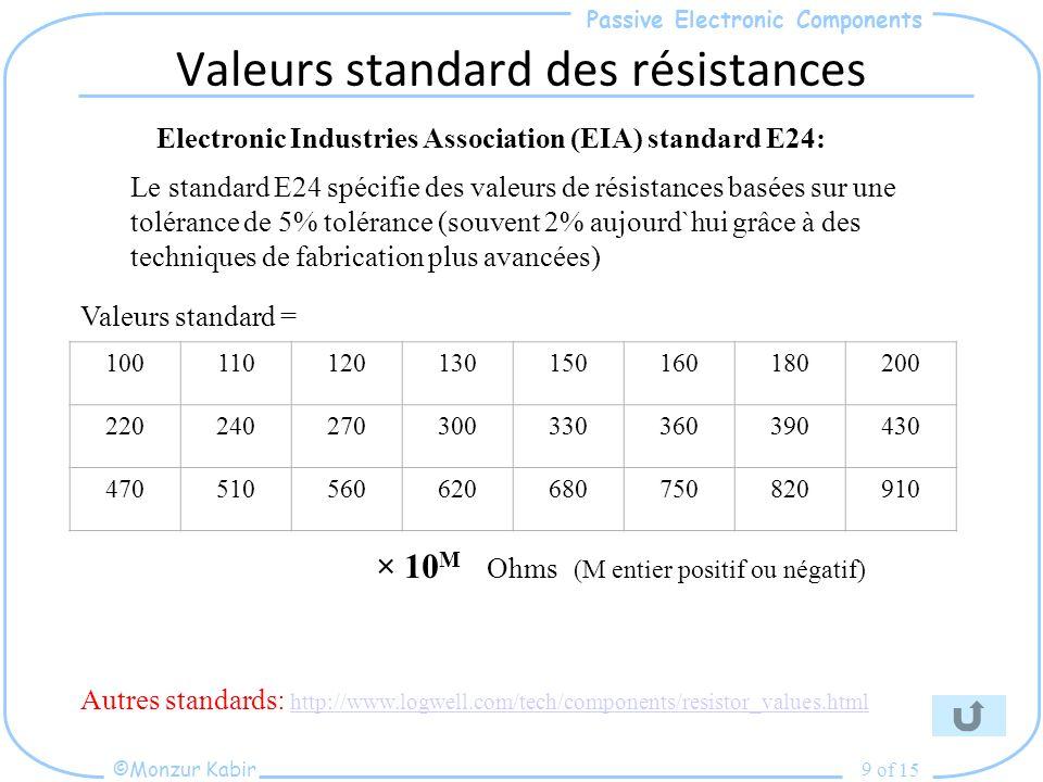 Passive Electronic Components ©Monzur Kabir of 15 9 Valeurs standard des résistances Electronic Industries Association (EIA) standard E24: Le standard E24 spécifie des valeurs de résistances basées sur une tolérance de 5% tolérance (souvent 2% aujourd`hui grâce à des techniques de fabrication plus avancées) 100110120130150160180200 220240270300330360390430 470510560620680750820910 Valeurs standard = × 10 M Ohms (M entier positif ou négatif) Autres standards: http://www.logwell.com/tech/components/resistor_values.html http://www.logwell.com/tech/components/resistor_values.html