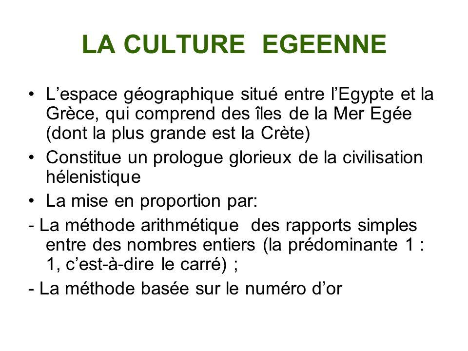 LA CULTURE EGEENNE Lespace géographique situé entre lEgypte et la Grèce, qui comprend des îles de la Mer Egée (dont la plus grande est la Crète) Const