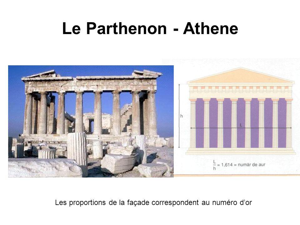 Le Parthenon - Athene Les proportions de la façade correspondent au numéro dor