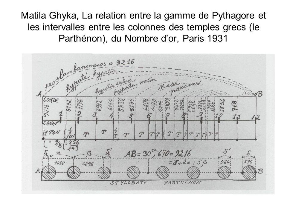 Matila Ghyka, La relation entre la gamme de Pythagore et les intervalles entre les colonnes des temples grecs (le Parthénon), du Nombre dor, Paris 193