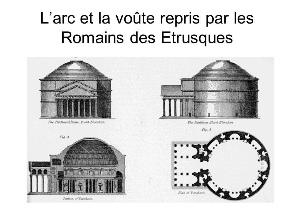 Larc et la voûte repris par les Romains des Etrusques