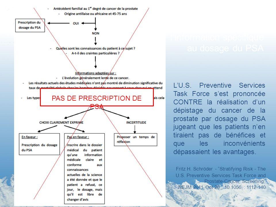 Proposition de hiérarchisation de linformation spécifique au dosage du PSA LU.S. Preventive Services Task Force sest prononcée CONTRE la réalisation d
