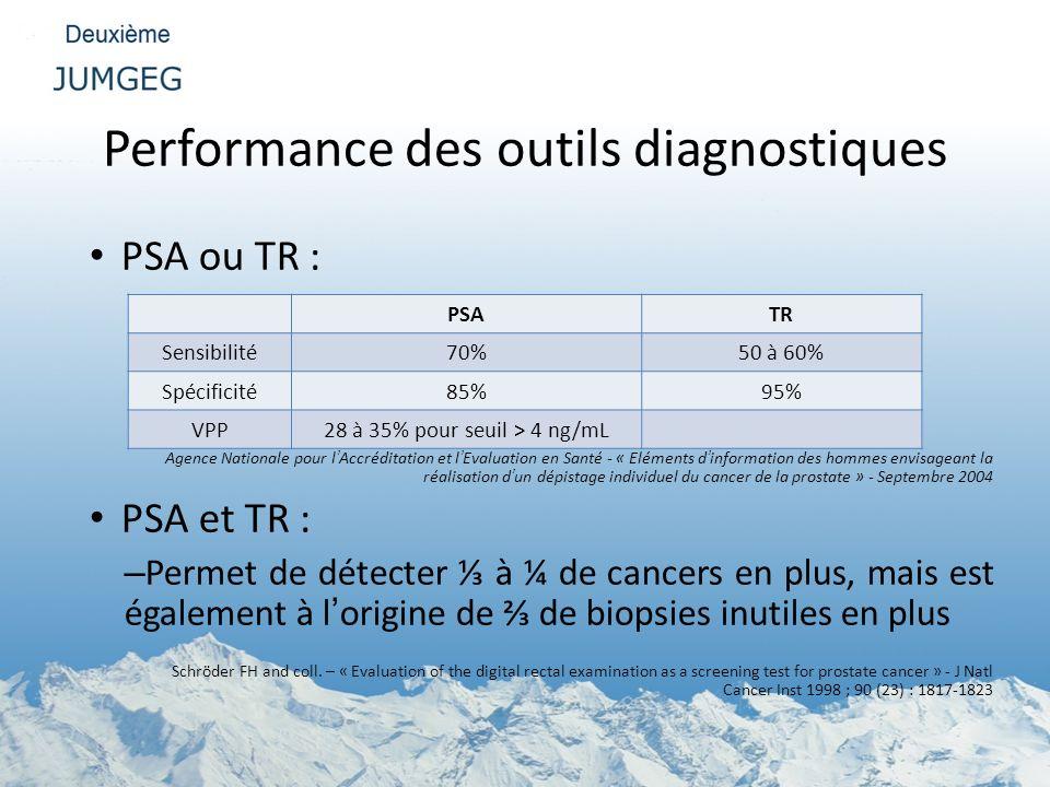 Performance des outils diagnostiques PSA ou TR : Agence Nationale pour lAccréditation et lEvaluation en Santé - « Eléments dinformation des hommes env