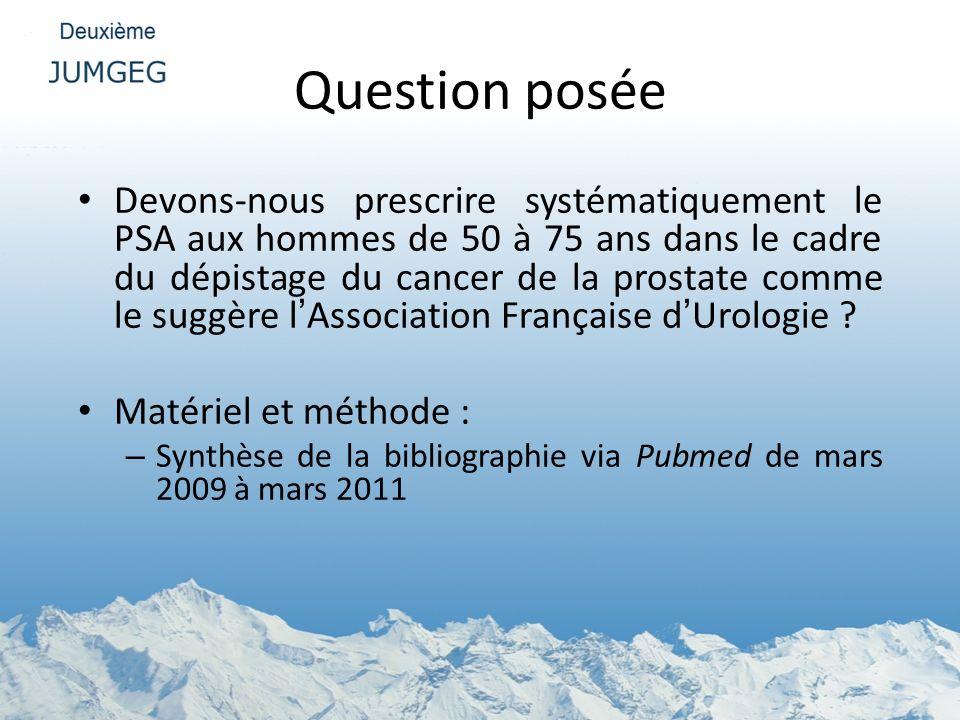 Question posée Devons-nous prescrire systématiquement le PSA aux hommes de 50 à 75 ans dans le cadre du dépistage du cancer de la prostate comme le su