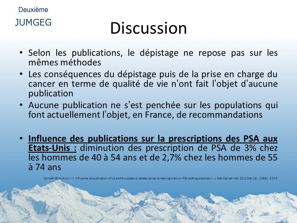 Discussion Selon les publications, le dépistage ne repose pas sur les mêmes méthodes Les conséquences du dépistage puis de la prise en charge du cance
