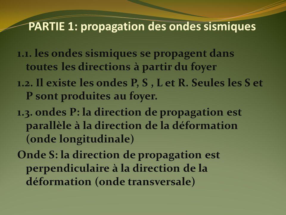 PARTIE 1: propagation des ondes sismiques 1.1.