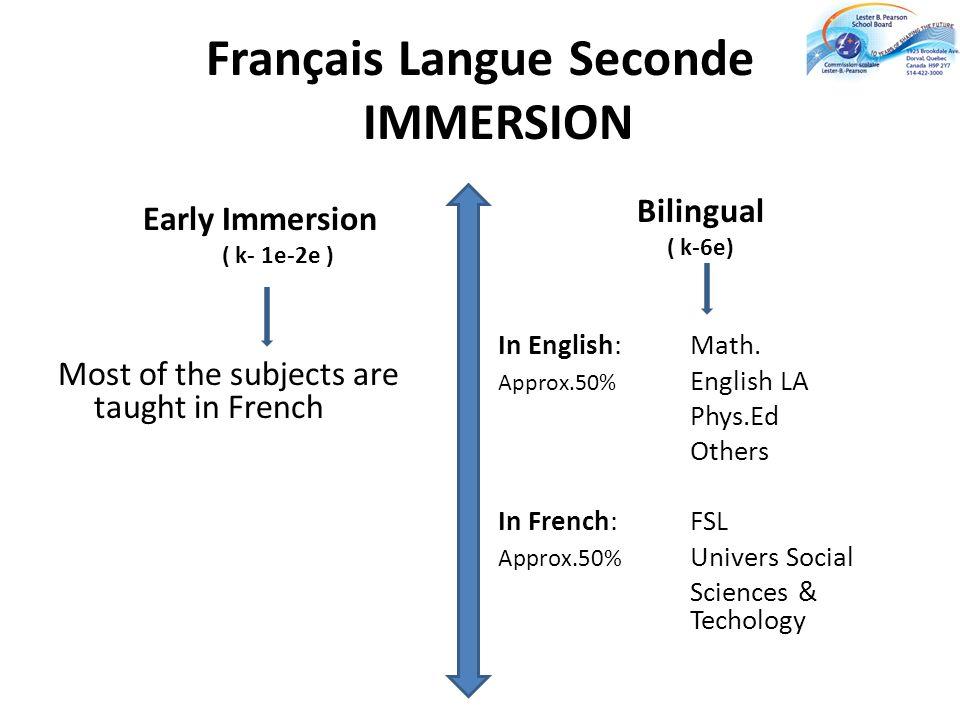 Français Langue Seconde-Immersion
