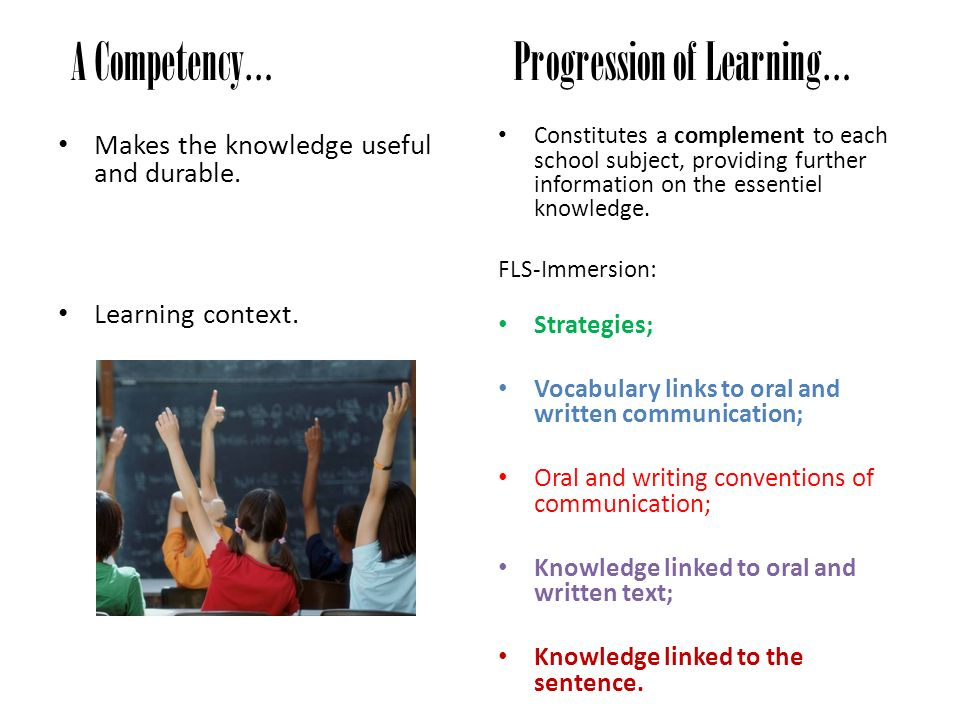 Modeled Instruction : Direct, Explicit Instruction Shared Instruction : Shared Comprehension Guided Practice: Practice with teacher support Independence!.