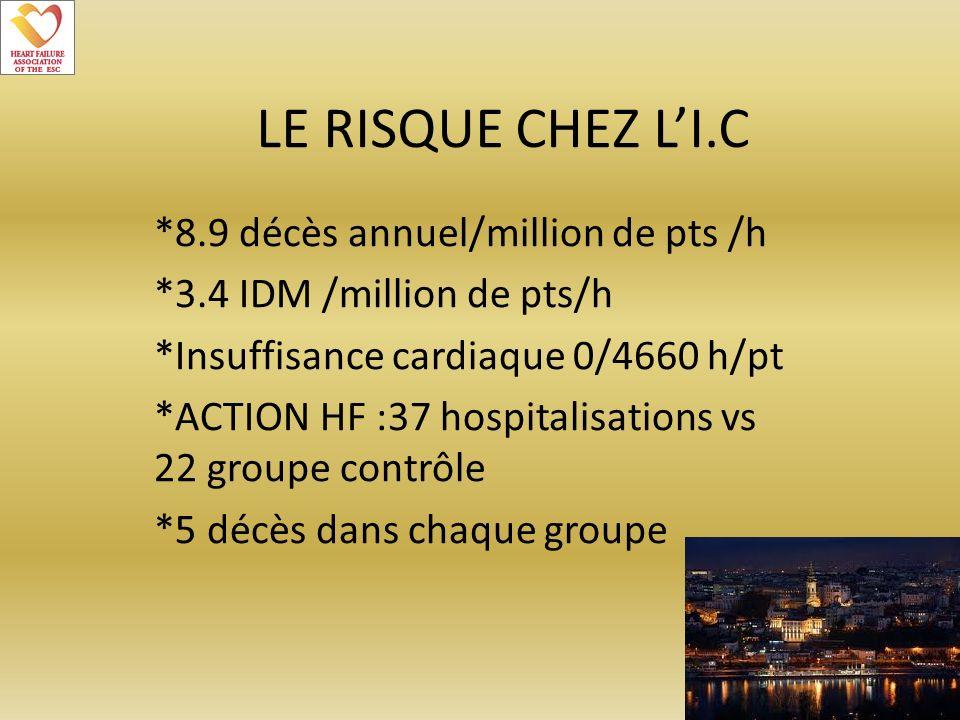 LE RISQUE CHEZ LI.C *8.9 décès annuel/million de pts /h *3.4 IDM /million de pts/h *Insuffisance cardiaque 0/4660 h/pt *ACTION HF :37 hospitalisations
