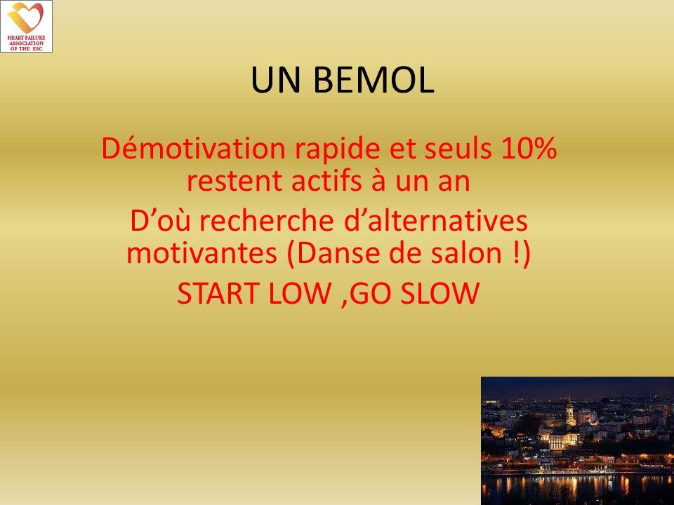Démotivation rapide et seuls 10% restent actifs à un an Doù recherche dalternatives motivantes (Danse de salon !) START LOW,GO SLOW UN BEMOL