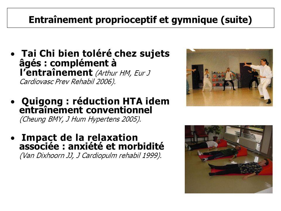 Entraînement proprioceptif et gymnique (suite) Tai Chi bien toléré chez sujets âgés : complément à lentraînement (Arthur HM, Eur J Cardiovasc Prev Reh