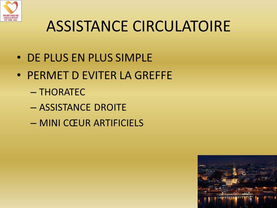 ASSISTANCE CIRCULATOIRE DE PLUS EN PLUS SIMPLE PERMET D EVITER LA GREFFE – THORATEC – ASSISTANCE DROITE – MINI CŒUR ARTIFICIELS