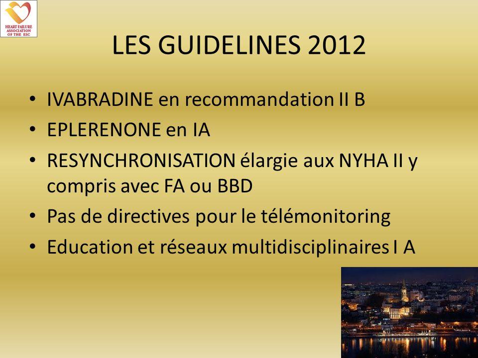 LES GUIDELINES 2012 IVABRADINE en recommandation II B EPLERENONE en IA RESYNCHRONISATION élargie aux NYHA II y compris avec FA ou BBD Pas de directive
