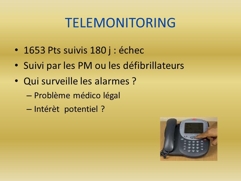 TELEMONITORING 1653 Pts suivis 180 j : échec Suivi par les PM ou les défibrillateurs Qui surveille les alarmes ? – Problème médico légal – Intérèt pot