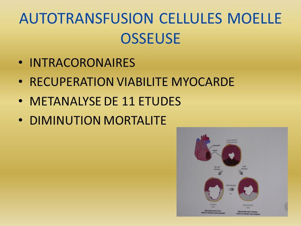 AUTOTRANSFUSION CELLULES MOELLE OSSEUSE INTRACORONAIRES RECUPERATION VIABILITE MYOCARDE METANALYSE DE 11 ETUDES DIMINUTION MORTALITE
