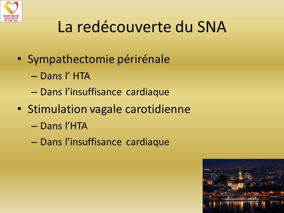 La redécouverte du SNA Sympathectomie périrénale – Dans l HTA – Dans linsuffisance cardiaque Stimulation vagale carotidienne – Dans lHTA – Dans linsuf