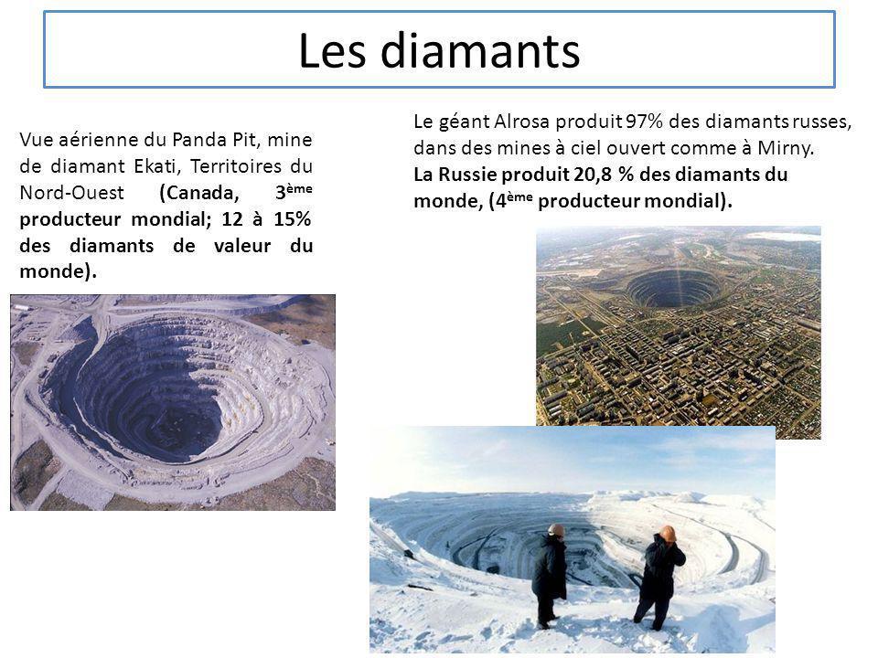 Les diamants Le géant Alrosa produit 97% des diamants russes, dans des mines à ciel ouvert comme à Mirny. La Russie produit 20,8 % des diamants du mon