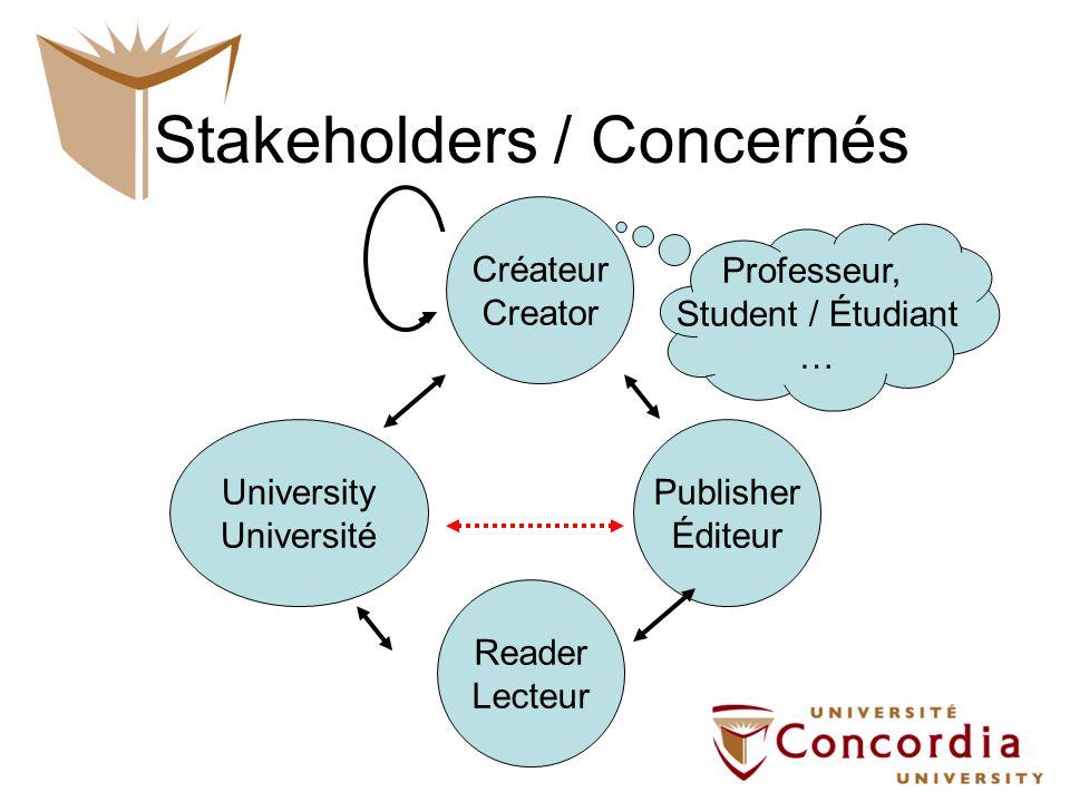 Stakeholders / Concernés Créateur Creator Publisher Éditeur University Université Professeur, Student / Étudiant … Reader Lecteur