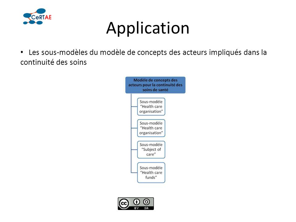 Application Les sous-modèles du modèle de concepts des acteurs impliqués dans la continuité des soins