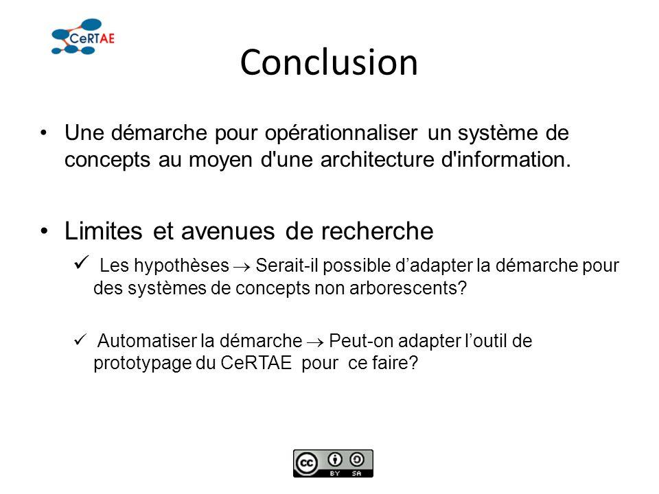 Une démarche pour opérationnaliser un système de concepts au moyen d'une architecture d'information. Limites et avenues de recherche Les hypothèses Se