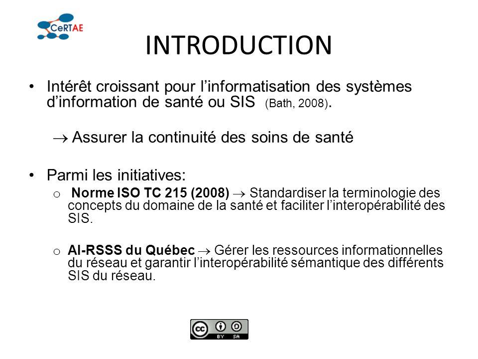 INTRODUCTION Intérêt croissant pour linformatisation des systèmes dinformation de santé ou SIS (Bath, 2008). Assurer la continuité des soins de santé