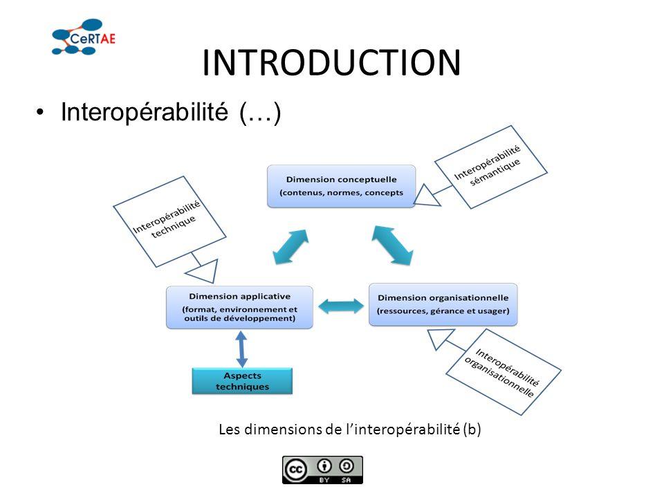 INTRODUCTION Interopérabilité (…) Les dimensions de linteropérabilité (b)