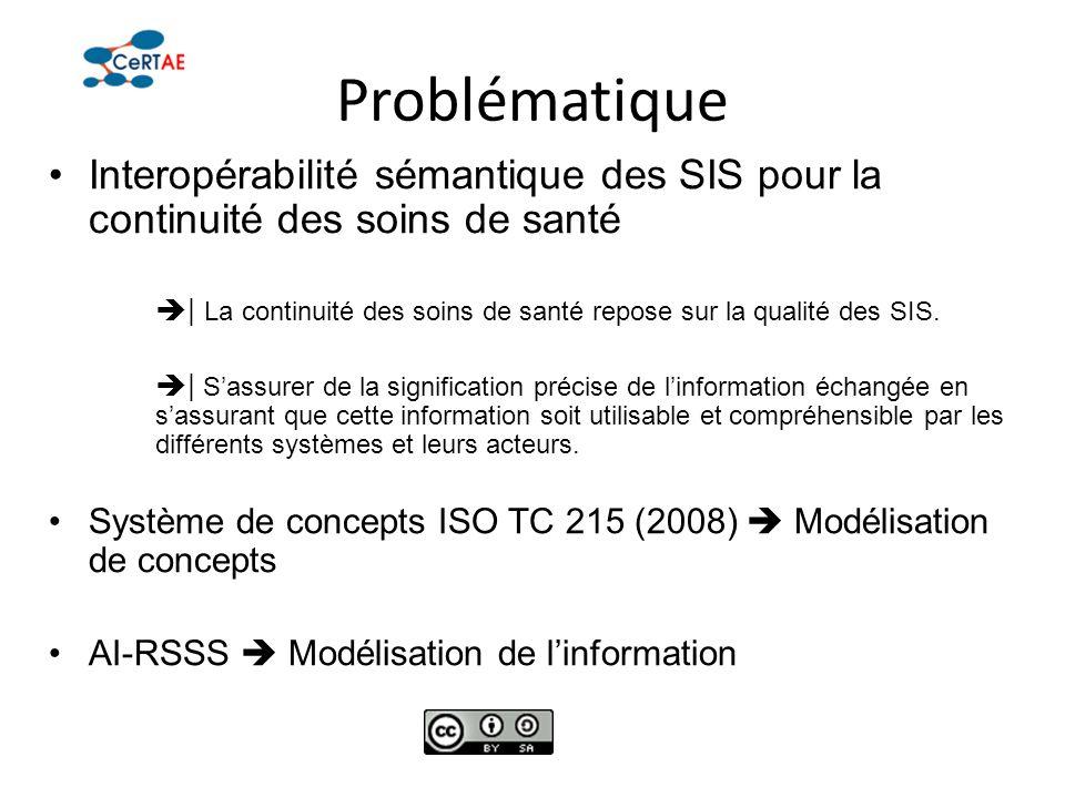 Problématique Interopérabilité sémantique des SIS pour la continuité des soins de santé | La continuité des soins de santé repose sur la qualité des S