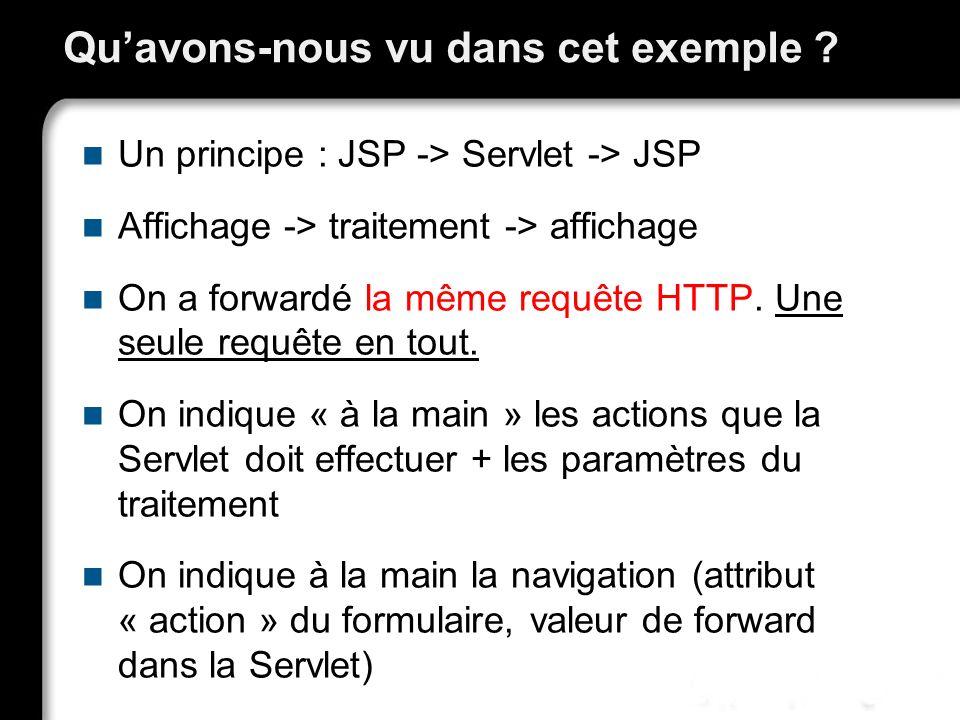 Quavons-nous vu dans cet exemple ? Un principe : JSP -> Servlet -> JSP Affichage -> traitement -> affichage On a forwardé la même requête HTTP. Une se