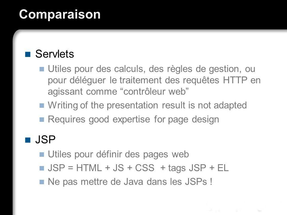 Comparaison Servlets Utiles pour des calculs, des règles de gestion, ou pour déléguer le traitement des requêtes HTTP en agissant comme contrôleur web