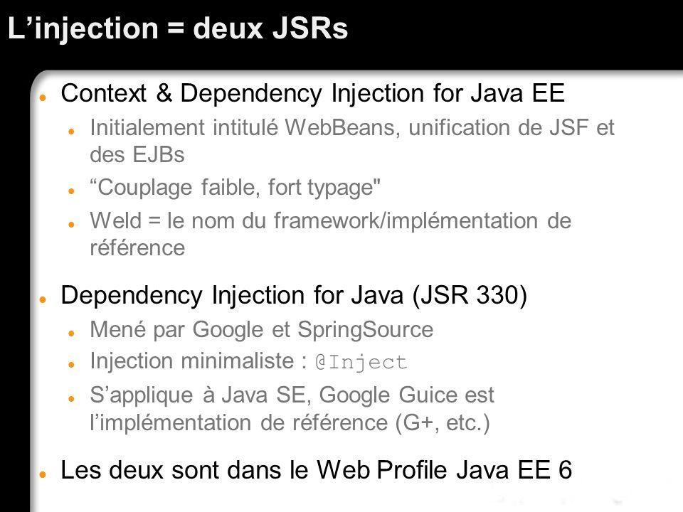 Linjection = deux JSRs Context & Dependency Injection for Java EE Initialement intitulé WebBeans, unification de JSF et des EJBs Couplage faible, fort