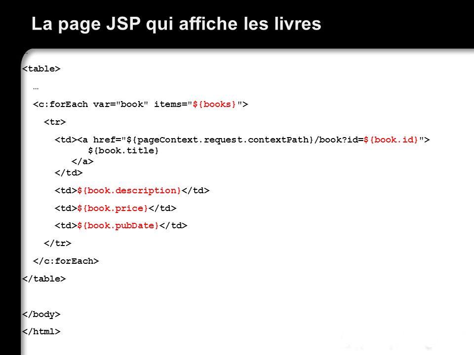 La page JSP qui affiche les livres … … ${book.title} ${book.description} ${book.price} ${book.pubDate}