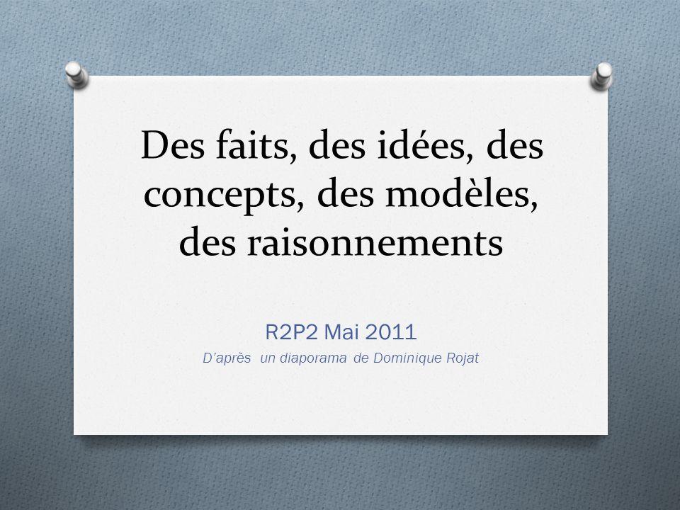 Des faits, des idées, des concepts, des modèles, des raisonnements R2P2 Mai 2011 Daprès un diaporama de Dominique Rojat