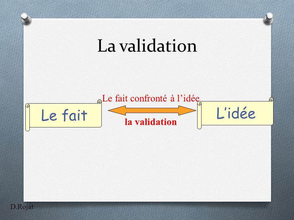 La validation Le fait Lidée Le fait confronté à lidée la validation D.Rojat