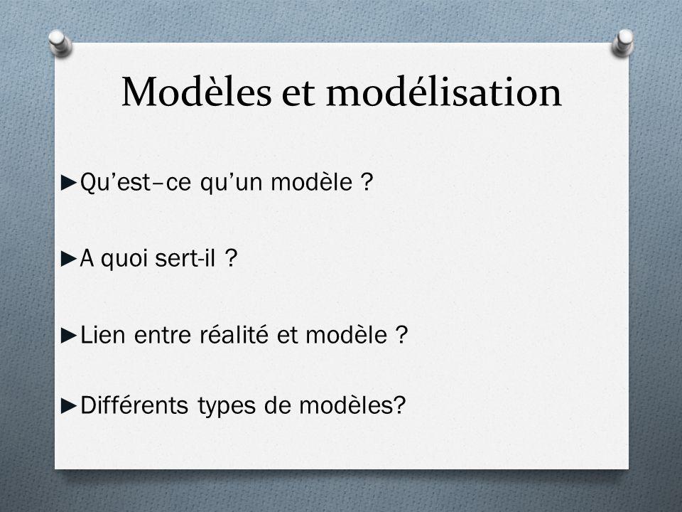 Modèles et modélisation Quest–ce quun modèle .A quoi sert-il .