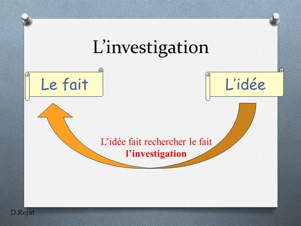 Linvestigation Le faitLidée Lidée fait rechercher le fait linvestigation D.Rojat