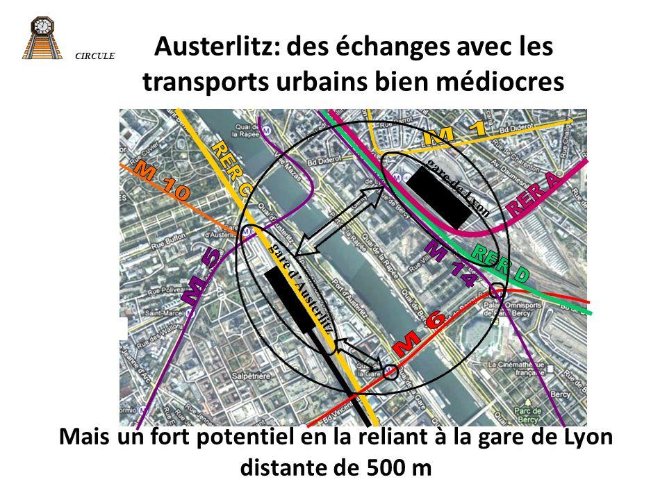 CIRCULE Austerlitz: des échanges avec les transports urbains bien médiocres gare dAusterlitz gare de Lyon Mais un fort potentiel en la reliant à la gare de Lyon distante de 500 m