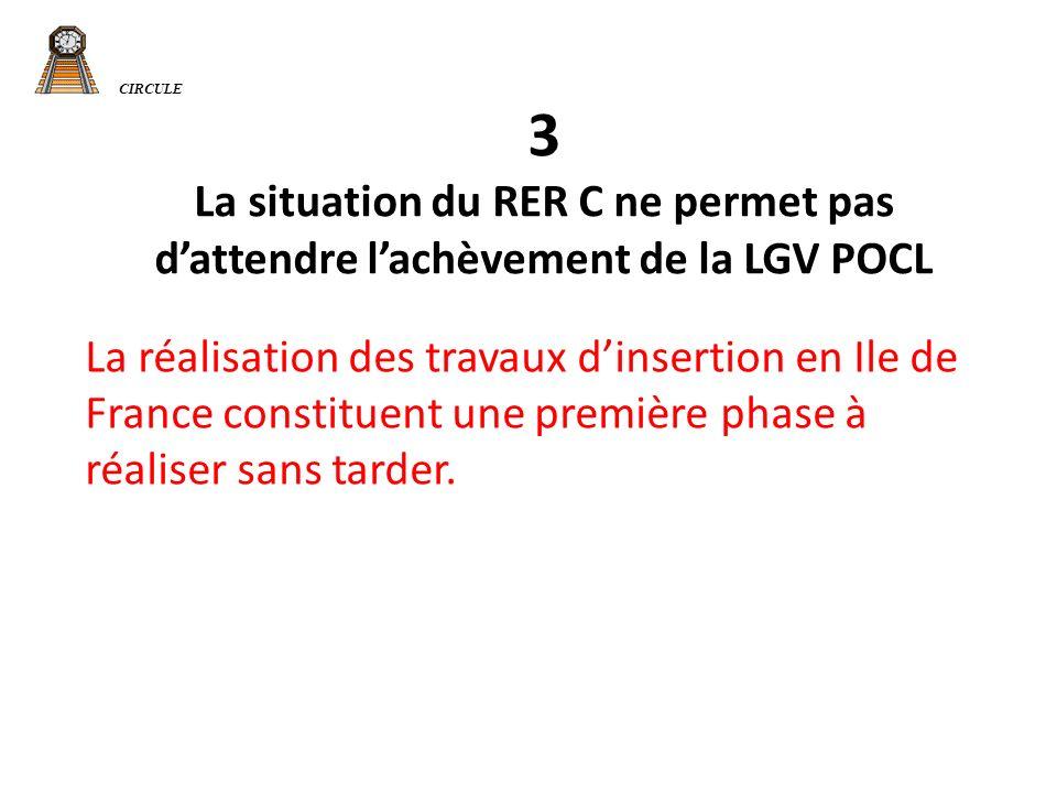 3 La situation du RER C ne permet pas dattendre lachèvement de la LGV POCL La réalisation des travaux dinsertion en Ile de France constituent une première phase à réaliser sans tarder.