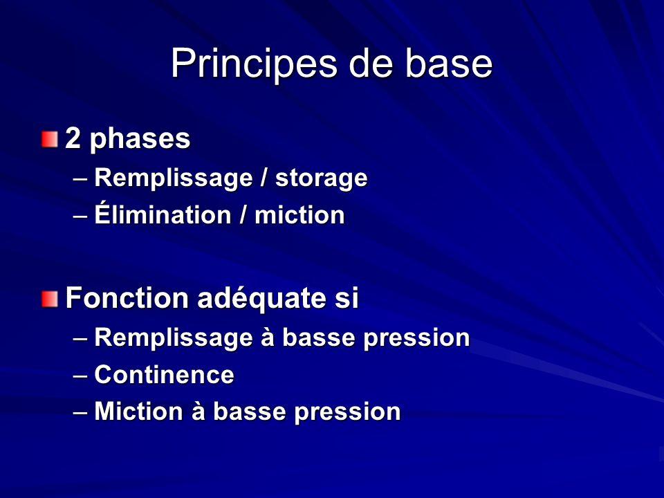 Principes de base 2 phases –Remplissage / storage –Élimination / miction Fonction adéquate si –Remplissage à basse pression –Continence –Miction à bas